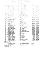classifica Mini Marcia Granparadiso 2014