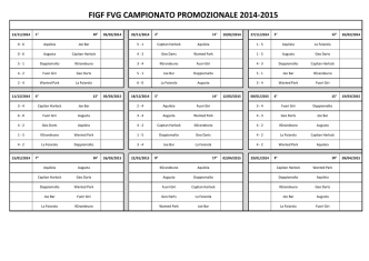 campionato promozionale 2014 - 2015