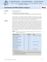Tribbles omologo 2 (TRIB2) - H.