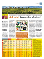 Made in ItalyIn vino veritas (e business)