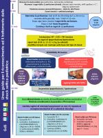 Linee guida shock settico pediatrico