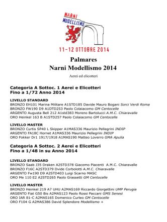 11-12 OTTOBRE 2014 - Narni sotterranea