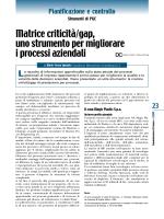 Matrice criticita`/gap, uno strumento per migliorare i processi aziendali