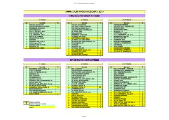 ammissioni finali nazionali 2014 sincrogym senza attrezzi sincrogym