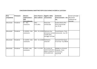 Concessioni demaniali in essere al 31/07/2014