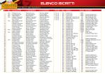 File: ELENCO ISCRITTI