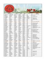 elenco iscritti
