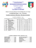 Classifiche Finali 2013-14