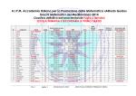 finale provinciale - Primo Istituto Comprensivo San Vito dei Normanni