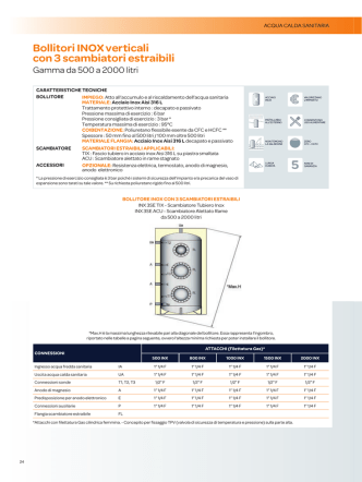 Bollitori INOX verticali con 3 scambiatori estraibili