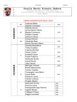 Scuola Nuoto Pinnato Padova ANNO AGONISTICO 2014 2015