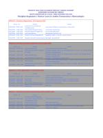 Discipline Regolatorie e Market Access in Ambito Farmaceutico e
