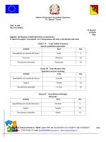 200 moduli alternanza 2014-15