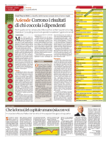 Corriere Economia, Dossier Best Workplace in Europa 2014