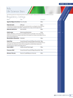 Italy Life Science Stars Regulatory Listings