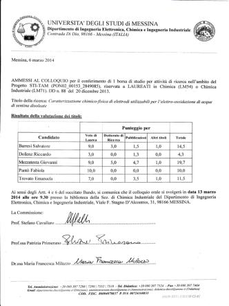 Ammessi al Colloquio - Università degli Studi di Messina