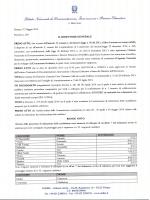 decr. n. 293 del 07/05/2014