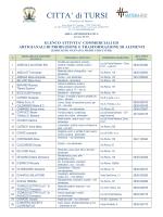 elenco attivita - Comune di Tursi