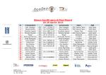 Elenco Iscritti gara di Paul Ricard 18-20 Aprile 2014