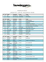 11 MAY 2014 - ROCCA DI ROFFENO – BOLOGNA