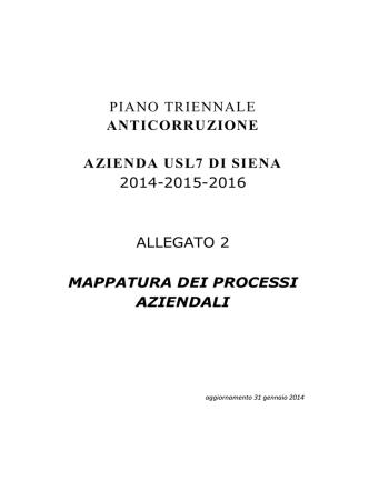 2 Mappa dei processi - Azienda USL 7 di Siena