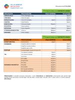 Scarica in formato PDF la lista di attesa con Contratto Amico