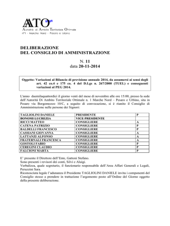 DELIBERAZIONE DEL CONSIGLIO DI AMMINISTRAZIONE N. 11