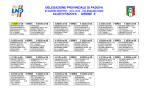 ALLIEVI sq. B girone E