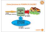 (Microsoft PowerPoint - Come funziona la pompa di calore.ppt