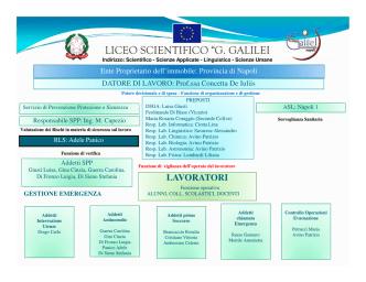 (Microsoft PowerPoint - organigramma sicurezza Galilei.ppt [modalit