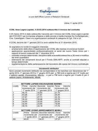 CCNL Area Legno-Lapidei, principali novita del rinnovo contrattuale