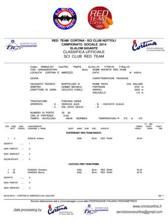 Classifica ufficiale - Cronometristi Cortina