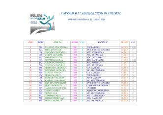 Classifica PDF - Atletica San Patrizio