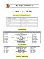 Incarichi docenti a.s. 2014-2015 - Dante