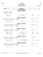 2° Trofeo Estivo Pugliese - ASD Sottosopra