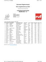 Zürichsee Seglerverband Ruf Langstreckencup 2014