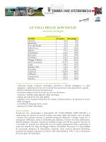 scopri il percorso - Provincia di Udine