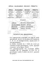 SPESA – GUADAGNO – RICAVO - PERDITA