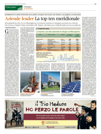Aziende leader La top ten meridionale