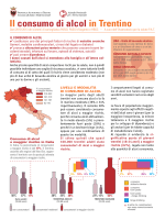 Il consumo di alcol in Trentino