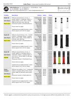 Novembre 2014 Audio Physic – Listino prezzi al