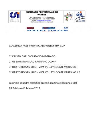 Classifica Finale Volley Tim Cup