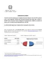 Comunicato stampa del 26 settembre 2014