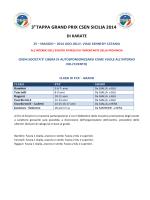 3 TAPPA GRAND PRIX CSEN SICILIA 2014