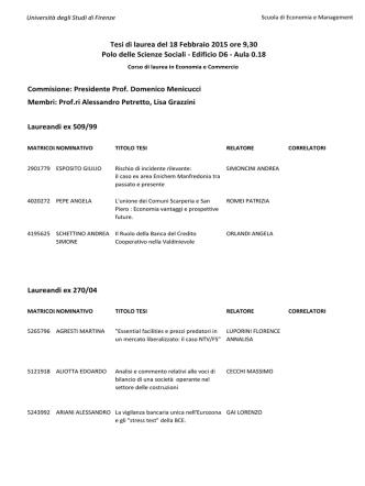 Calendario tesi ECONOMIA E COMMERCIO