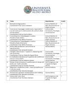 Visualizza i Master Universitari in fase di approvazione per l`anno