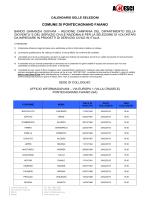 Calendario delle selezioni per gli ammessi al colloquio.