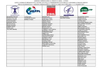 cuneo liste candidati presentate e giudicate dalla commissione