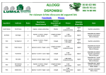 Alloggi disponibili - 26/02/2015