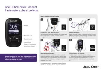 Accu-Chek Aviva Connect. Il misuratore che si collega.